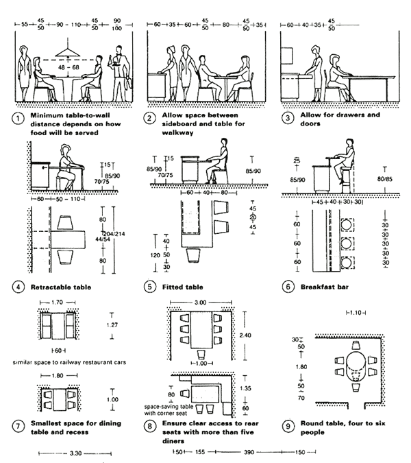 Ergonomics for Office design guidelines uk