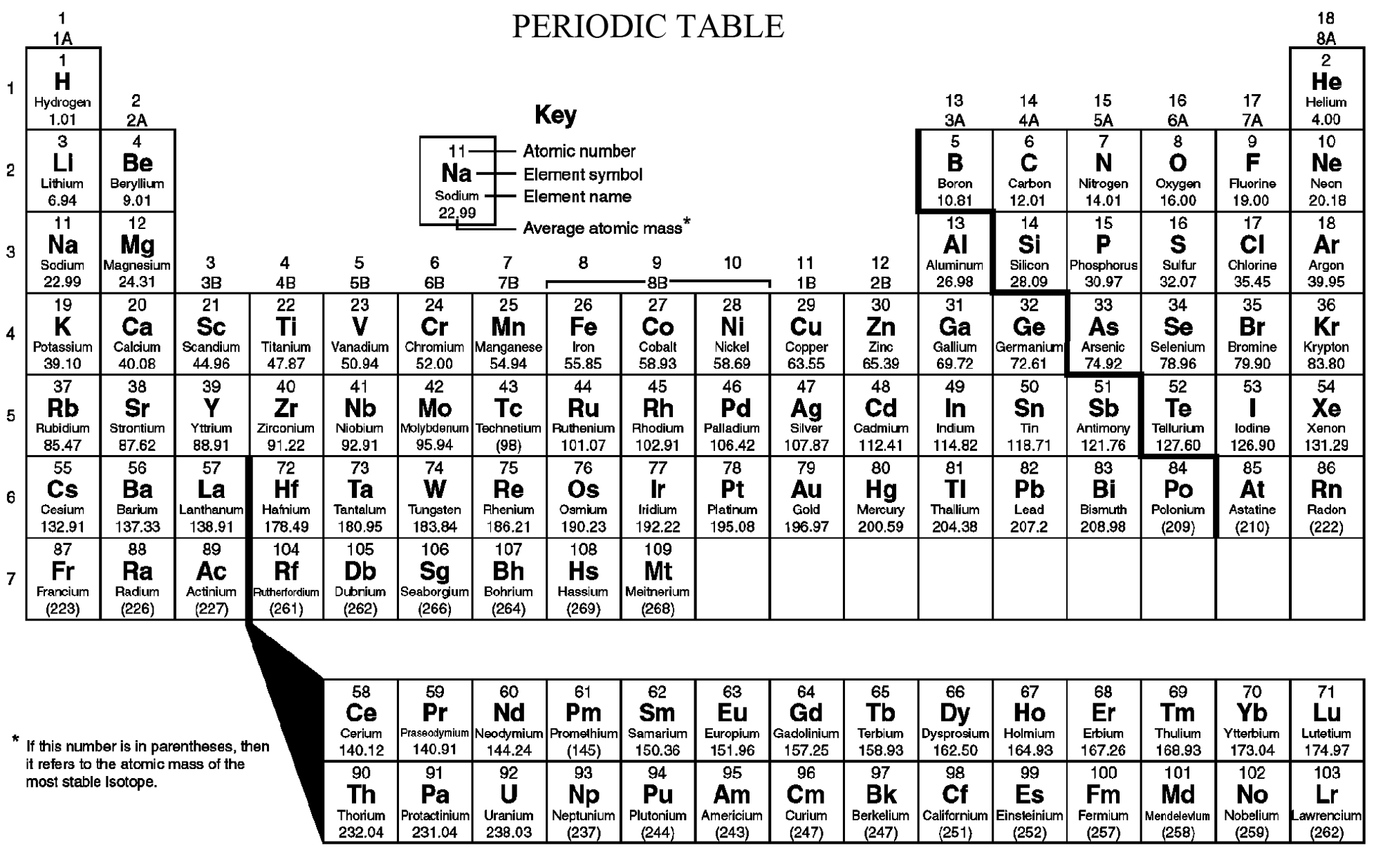 Periodic Table Other Metals Get Home Inteiror House Design Pir Wiring Diagram Uk Plain Gallery Of Elements List Non Metalloids